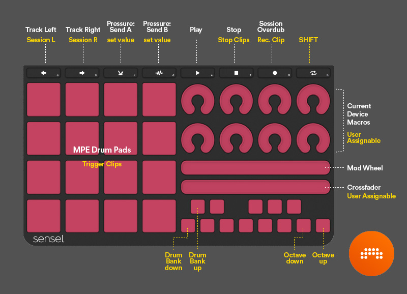 Sensel Morph Music Production Overlay functions for Bitwig Studio