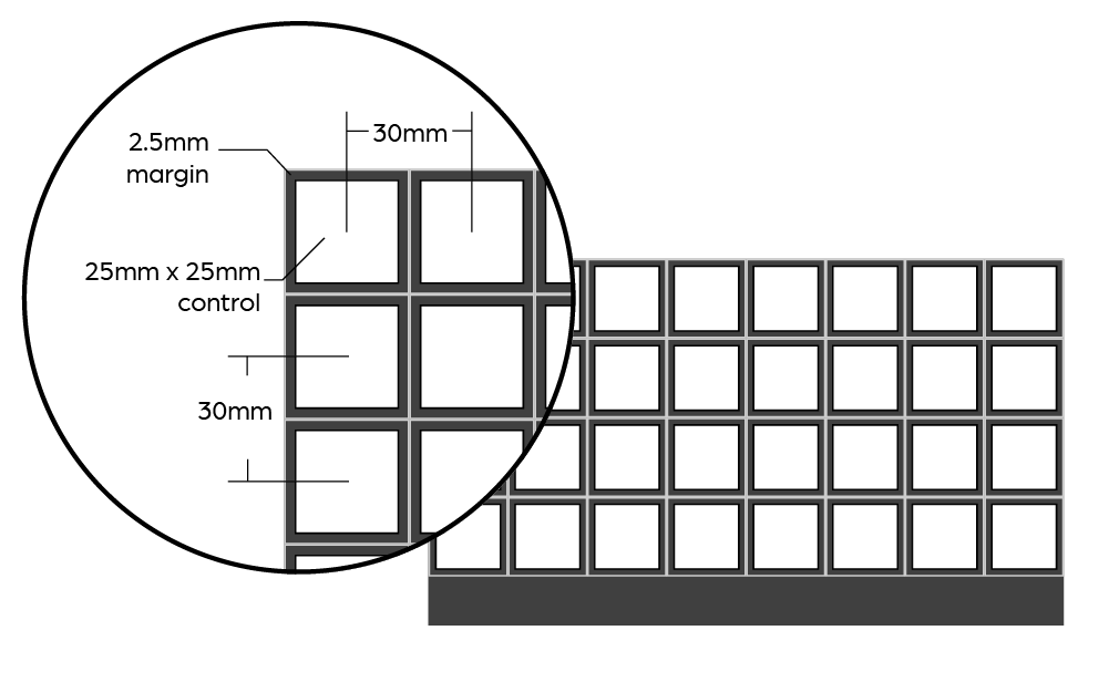 Control dimensions for 8x4 grid